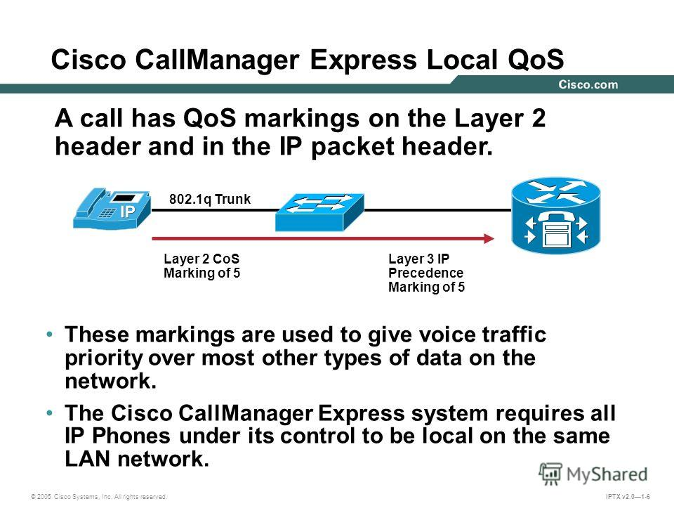 © 2005 Cisco Systems, Inc. All rights reserved. IPTX v2.01-6 Cisco CallManager Express Local QoS These markings are used to give voice traffic priority over most other types of data on the network. The Cisco CallManager Express system requires all IP