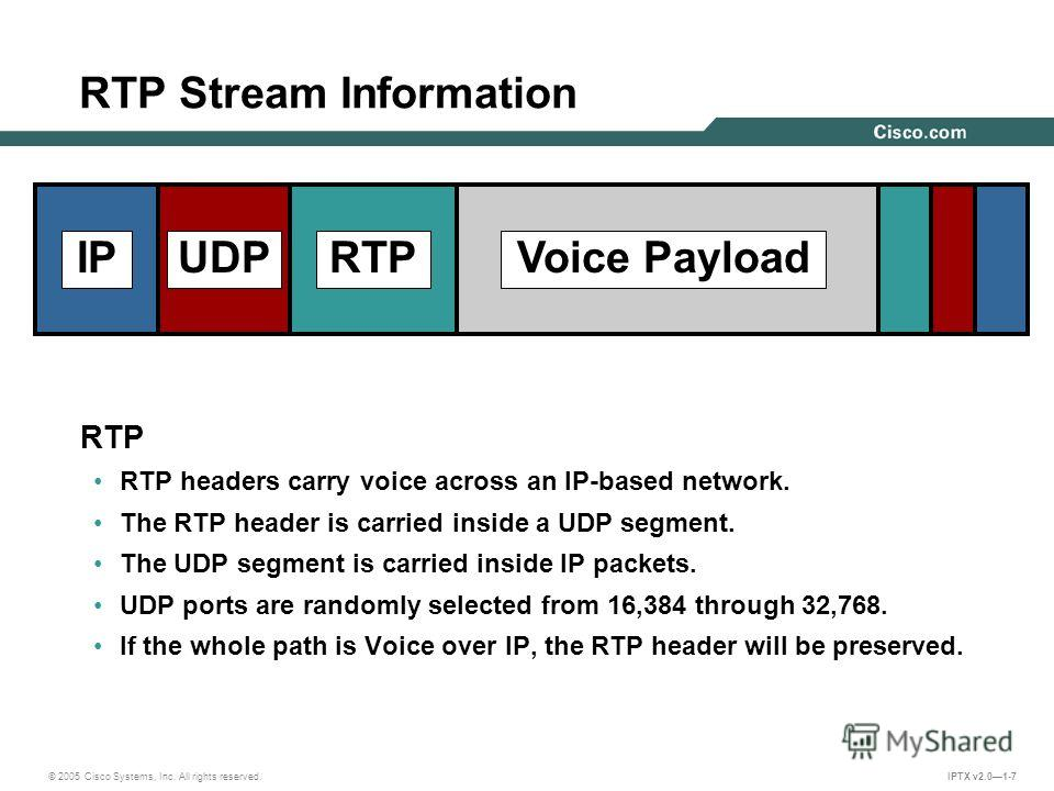 © 2005 Cisco Systems, Inc. All rights reserved. IPTX v2.01-7 RTP Stream Information RTP RTP headers carry voice across an IP-based network. The RTP header is carried inside a UDP segment. The UDP segment is carried inside IP packets. UDP ports are ra