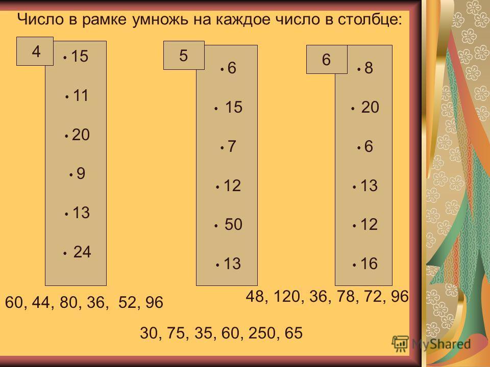 Число в рамке умножь на каждое число в столбце: 15 11 20 9 13 24 4 6 15 7 12 50 13 5 8 20 6 13 12 16 6 60, 44, 80, 36, 52, 96 30, 75, 35, 60, 250, 65 48, 120, 36, 78, 72, 96