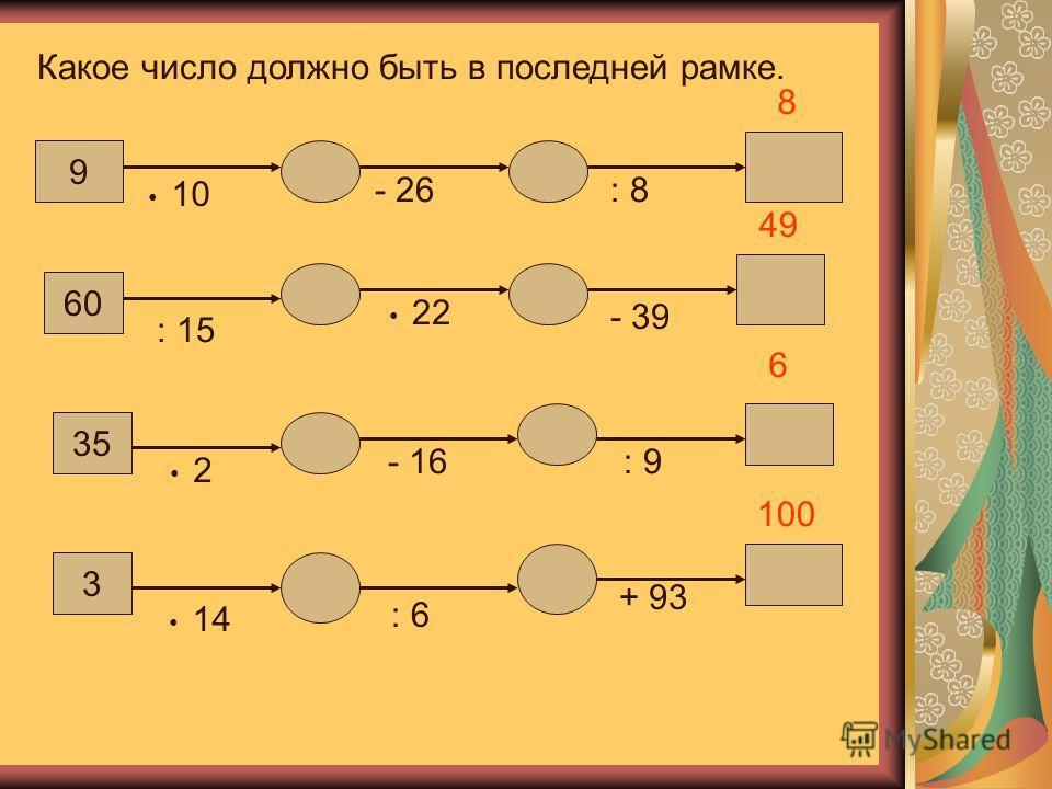 Какое число должно быть в последней рамке. 9 60 35 3 10 - 26: 8 : 15 22 - 39 2 - 16: 9 14 : 6 + 93 8 49 6 100