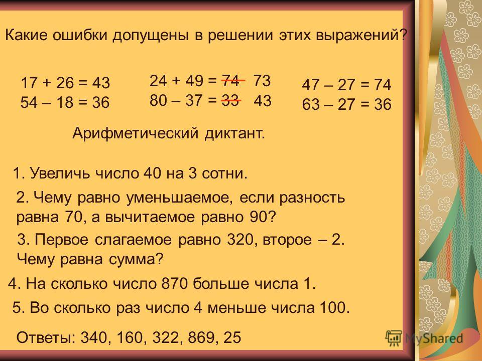 Какие ошибки допущены в решении этих выражений? 17 + 26 = 43 54 – 18 = 36 24 + 49 = 74 80 – 37 = 33 47 – 27 = 74 63 – 27 = 36 73 43 Арифметический диктант. 1. Увеличь число 40 на 3 сотни. 2. Чему равно уменьшаемое, если разность равна 70, а вычитаемо