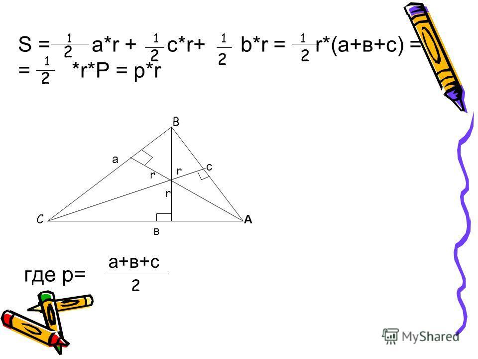 В С S = a*r + c*r+ b*r = r*(а+в+с) = = *r*Р = р*r где p= А а в с r r r 1 2 2 11 2 1 2 1 2 а+в+с 2