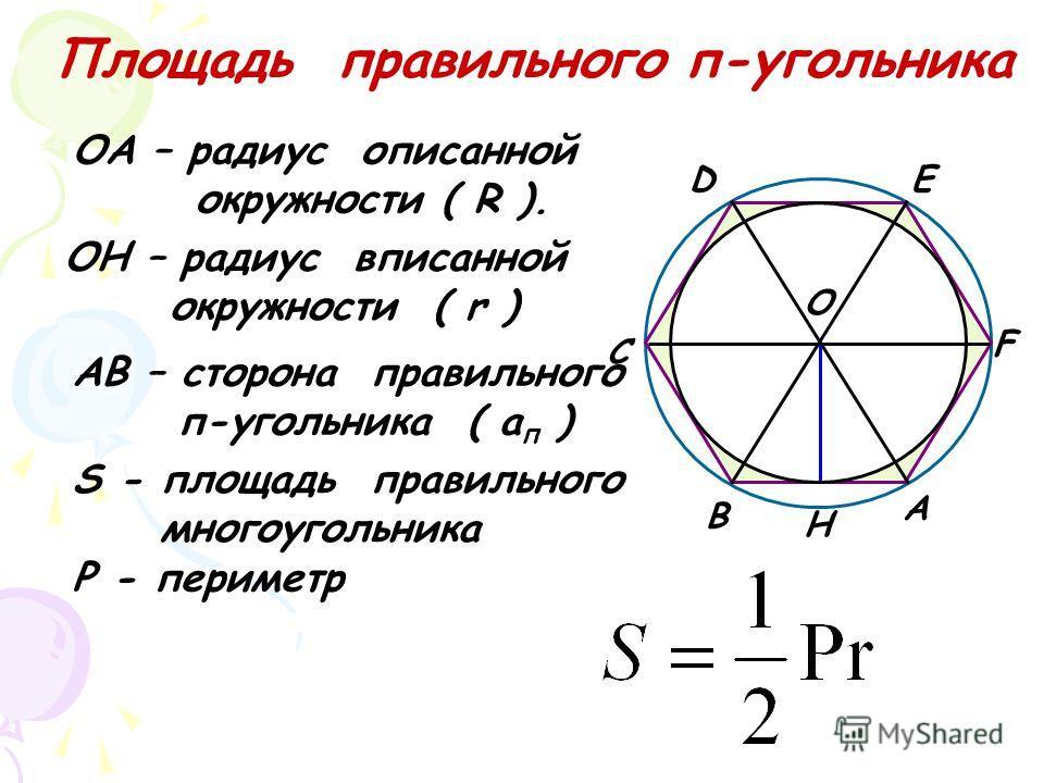 А В С DЕ F О Н ОА – радиус описанной окружности ( R ). ОН – радиус вписанной окружности ( r ) АВ – сторона правильного п-угольника ( а п ) S - площадь правильного многоугольника Р - периметр Площадь правильного п-угольника