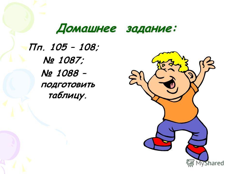 Домашнее задание: Пп. 105 – 108; 1087; 1088 – подготовить таблицу.