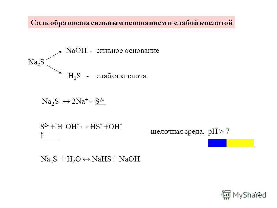 10 Na 2 S NaOH - сильное основание H 2 S - слабая кислота Na 2 S 2Na + + S 2- S 2- + H + OH - HS - +OH - щелочная среда, рН > 7 Na 2 S + H 2 O NaHS + NaOH Соль образована сильным основанием и слабой кислотой