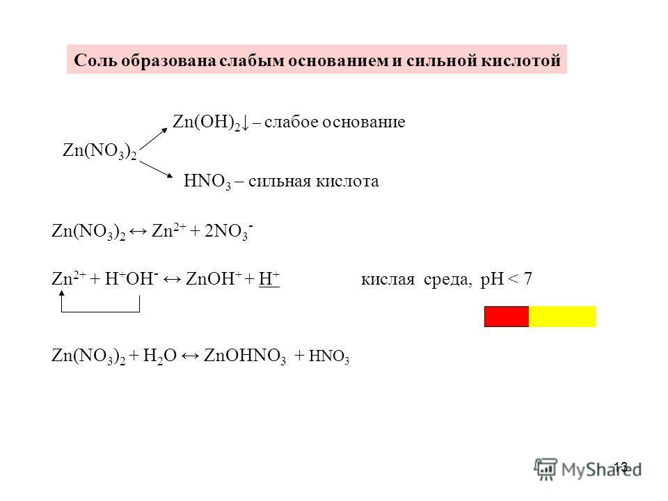13 Zn(NO 3 ) 2 Zn 2+ + 2NO 3 - Zn 2+ + Н + ОН - ZnОН + + Н + кислая среда, рН < 7 Zn(NO 3 ) 2 Zn(OH) 2 – слабое основание HNO 3 – сильная кислота Zn(NO 3 ) 2 + Н 2 О ZnОНNO 3 + HNO 3 Соль образована слабым основанием и сильной кислотой
