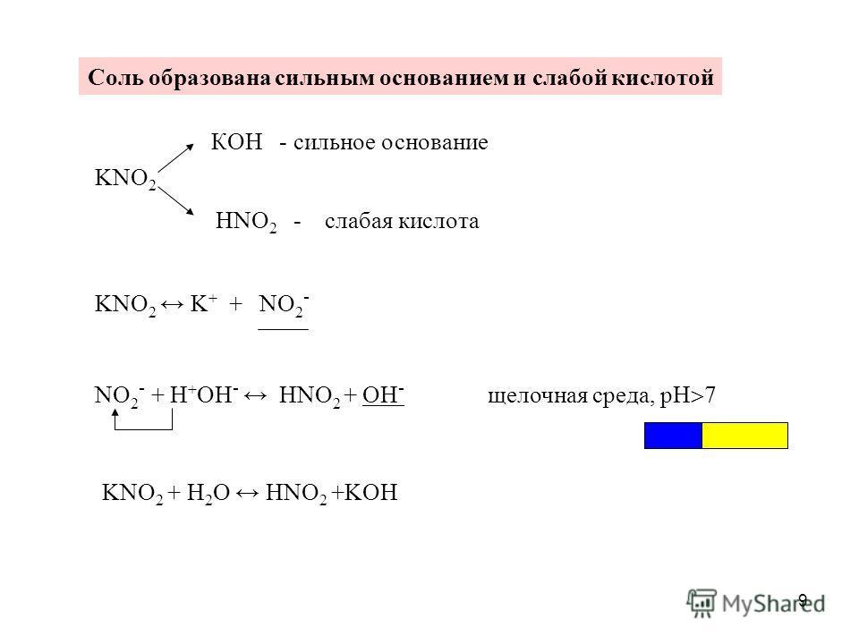 9 KNО 2 K + + NО 2 - NО 2 - + Н + ОН - HNО 2 + OH - щелочная среда, рН 7 КOH - сильное основание HNO 2 - слабая кислота KNО 2 KNО 2 + H 2 O HNО 2 +KOH Соль образована сильным основанием и слабой кислотой