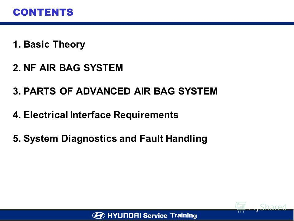 CONTENTS 1. Basic Theory 2. NF AIR BAG SYSTEM 3. PARTS OF ADVANCED AIR BAG SYSTEM 4. Electrical Interface Requirements 5. System Diagnostics and Fault Handling
