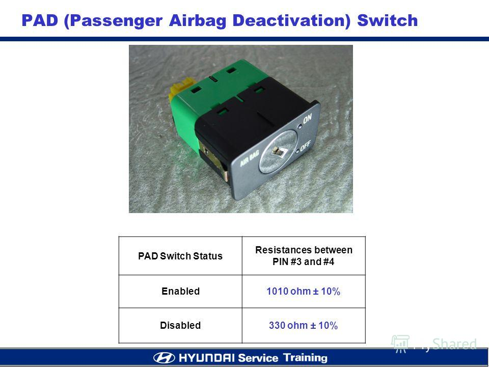 PAD Switch Status Resistances between PIN #3 and #4 Enabled1010 ohm ± 10% Disabled330 ohm ± 10%