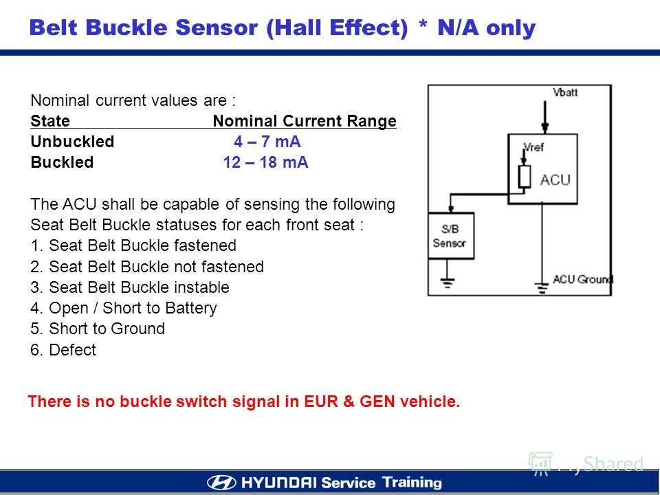 Belt Buckle Sensor (Hall Effect) * N/A only Nominal current values are : State Nominal Current Range Unbuckled 4 – 7 mA Buckled 12 – 18 mA The ACU shall be capable of sensing the following Seat Belt Buckle statuses for each front seat : 1. Seat Belt