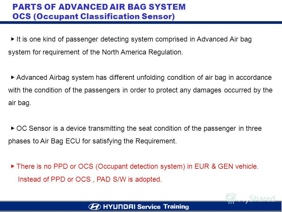PARTS OF ADVANCED AIR BAG SYSTEM OCS (Occupant Classification Sensor) It is one kind of passenger detecting system comprised in Advanced Air bag system for requirement of the North America Regulation. Advanced Airbag system has different unfolding co