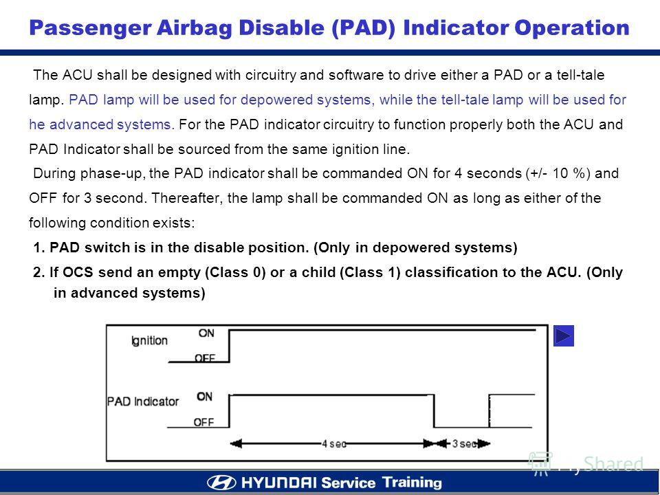 Passenger Airbag Disable (PAD) Indicator Operation The ACU shall be designed with circuitry and software to drive either a PAD or a tell-tale lamp. PAD lamp will be used for depowered systems, while the tell-tale lamp will be used for he advanced sys