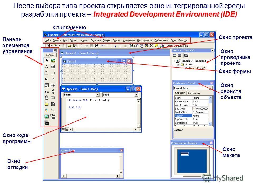 Integrated Development Environment (IDE) После выбора типа проекта открывается окно интегрированной среды разработки проекта – Integrated Development Environment (IDE) Панель элементов управления Строка меню Окно проекта Окно проводника проекта Окно