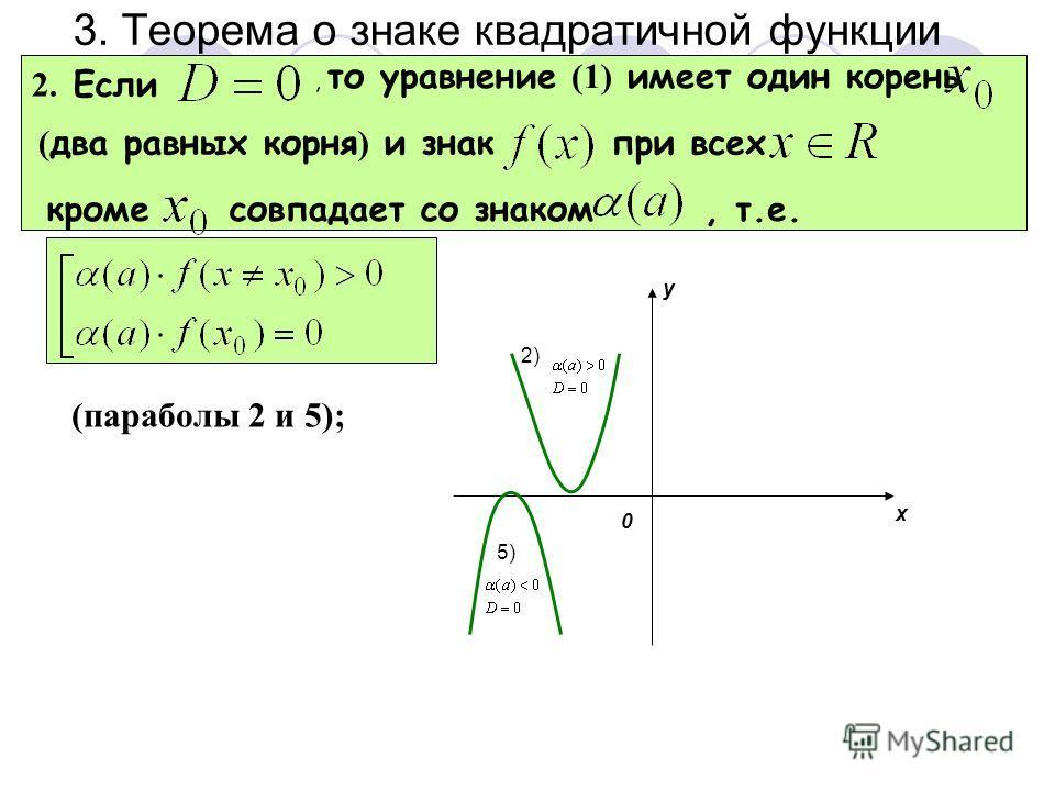 3. Теорема о знаке квадратичной функции 2. Если, то уравнение (1) имеет один корень ( два равных корня ) и знак при всех кроме совпадает со знаком, т.е. (параболы 2 и 5); 0 y x 2) 5)