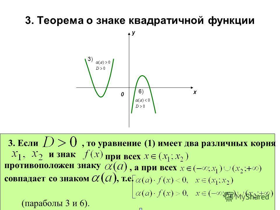 3. Теорема о знаке квадратичной функции 0 y x 3) 6) 3. Если, то уравнение (1) имеет два различных корня и знак при всех противоположен знаку, а при всех совпадает со знаком, т.е. (параболы 3 и 6).