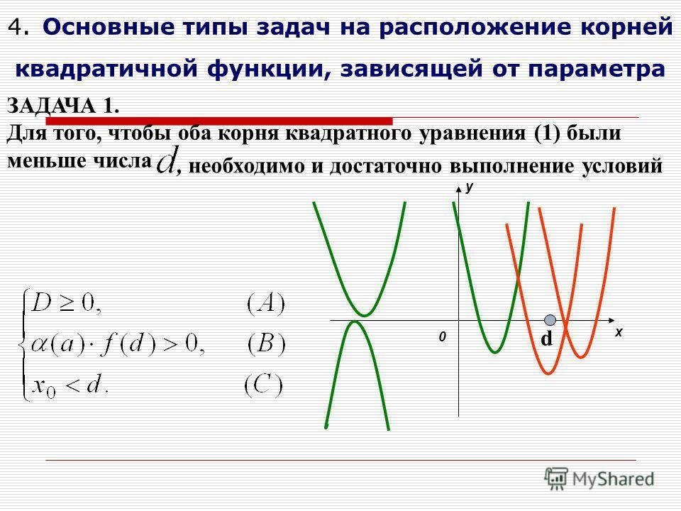 4. Основные типы задач на расположение корней квадратичной функции, зависящей от параметра 0 y x d ЗАДАЧА 1. Для того, чтобы оба корня квадратного уравнения (1) были меньше числа, необходимо и достаточно выполнение условий