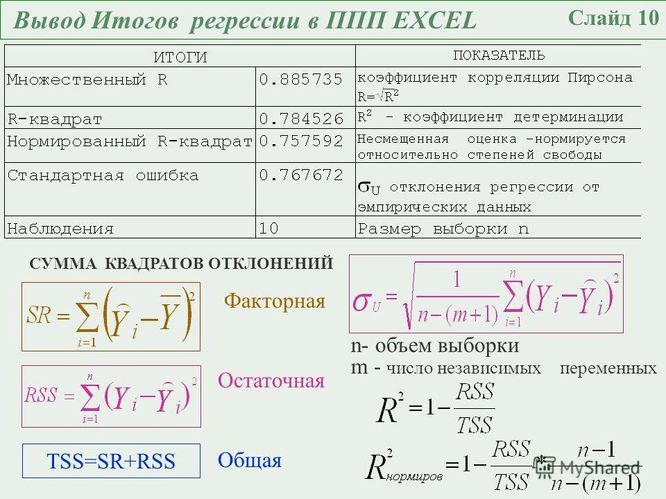 Вывод Итогов регрессии в ППП EXCEL Слайд 10 TSS=SR+RSS Факторная Остаточная Общая СУММА КВАДРАТОВ ОТКЛОНЕНИЙ n- объем выборки m - число независимых переменных