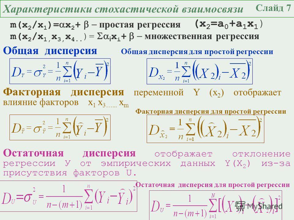 m(x 2 /x 1 )= x 2 + простая регрессия m(x 2 /x 1, x 3, x 4.. )= i x i + множественная регрессия Слайд 7 Характеристики стохастической взаимосвязи Общая дисперсия Общая дисперсия для простой регрессии Факторная дисперсия переменной Y (x 2 ) отображает