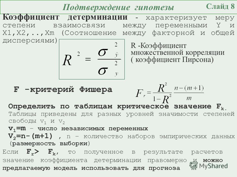 Слайд 8 Подтверждение гипотезы Коэффициент детерминации - характеризует меру степени взаимосвязи между переменными Y и X1,X2,..,Xm (Соотношение между факторной и общей дисперсиями) R -Коэффициент множественной корреляции ( коэффициент Пирсона) F -кри