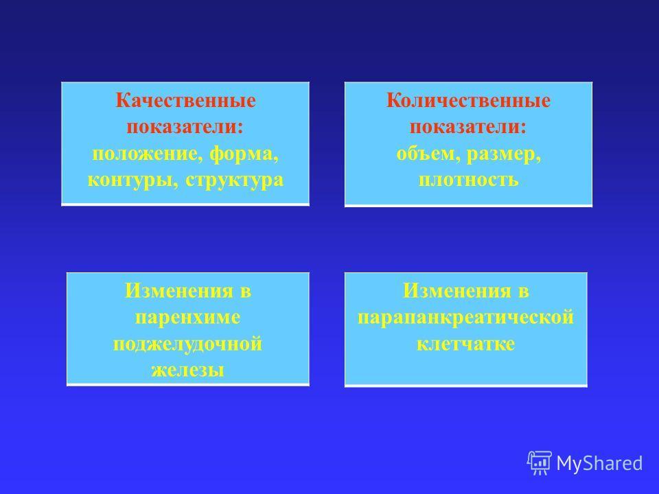 Изменения в паренхиме поджелудочной железы Качественные показатели: положение, форма, контуры, структура Количественные показатели: объем, размер, плотность Изменения в пара панкреатической клетчатке
