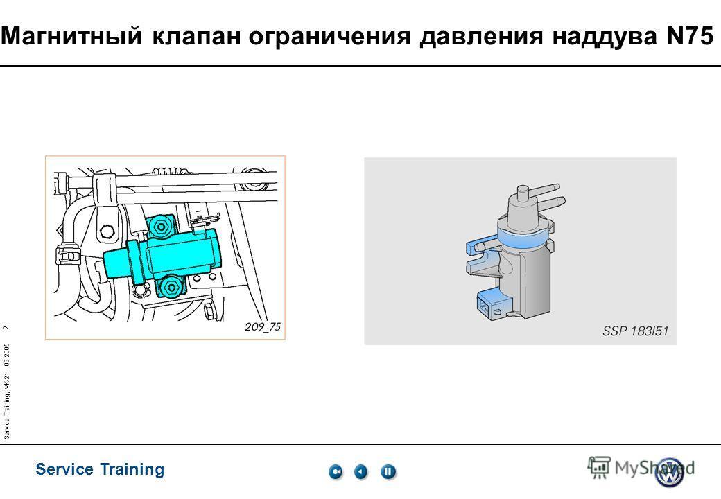 Service Training 2 Service Training, VK-21, 03.2005 Магнитный клапан ограничения давления наддува N75