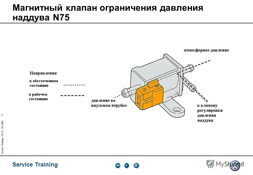 Service Training 3 Service Training, VK-21, 03.2005 Магнитный клапан ограничения давления наддува N75