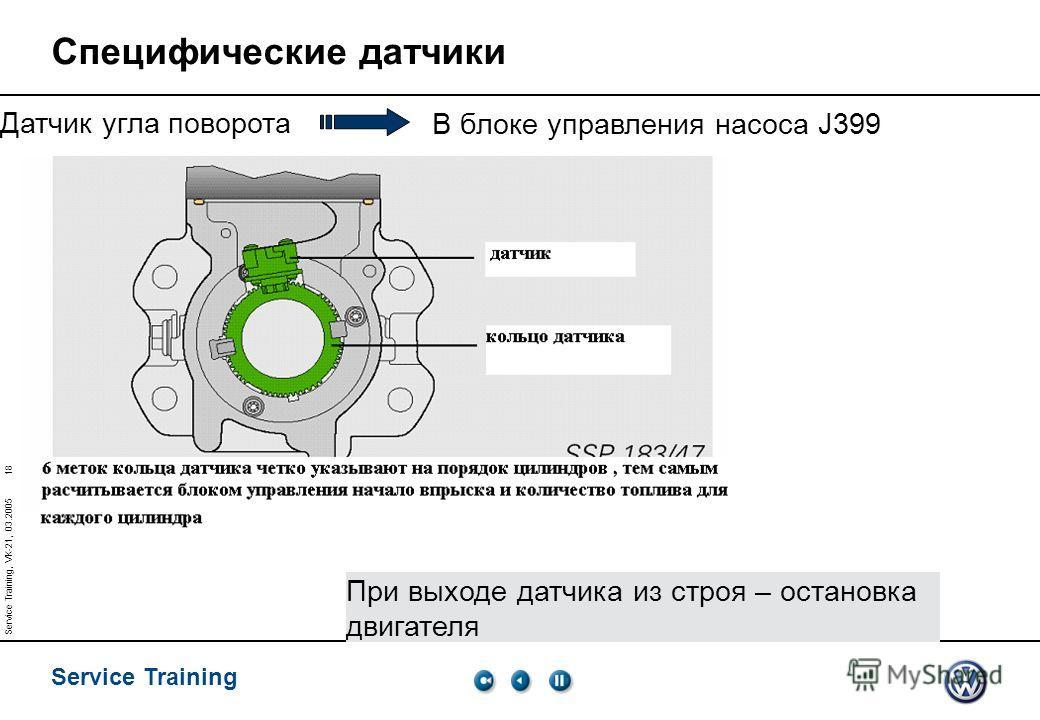 Service Training 18 Service Training, VK-21, 03.2005 Специфические датчики Датчик угла поворота В блоке управления насоса J399 При выходе датчика из строя – остановка двигателя