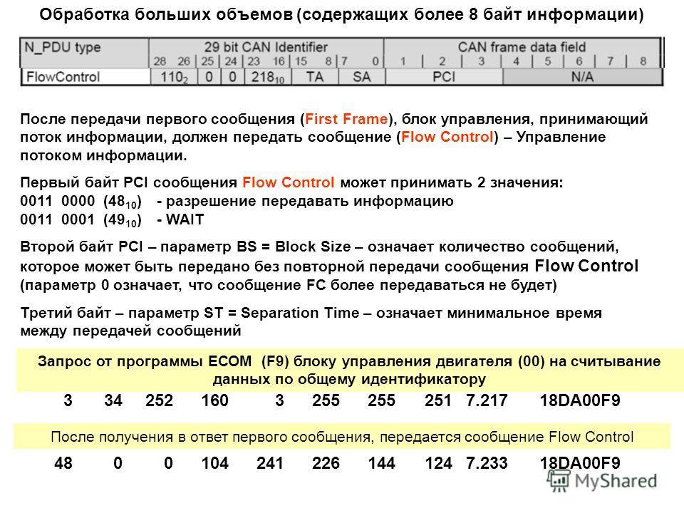 Обработка больших объемов (содержащих более 8 байт информации) После передачи первого сообщения (First Frame), блок управления, принимающий поток информации, должен передать сообщение (Flow Control) – Управление потоком информации. Первый байт PCI со
