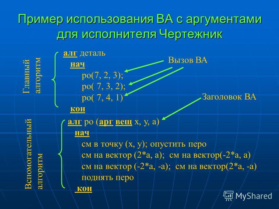 Пример использования ВА с аргументами для исполнителя Чертежник алг деталь нач ро(7, 2, 3); ро( 7, 3, 2); ро( 7, 4, 1) кон алг ро (арг вещ х, у, а) нач см в точку (х, у); опустить перо см на вектор (2*а, а); см на вектор(-2*а, а) см на вектор (-2*а,