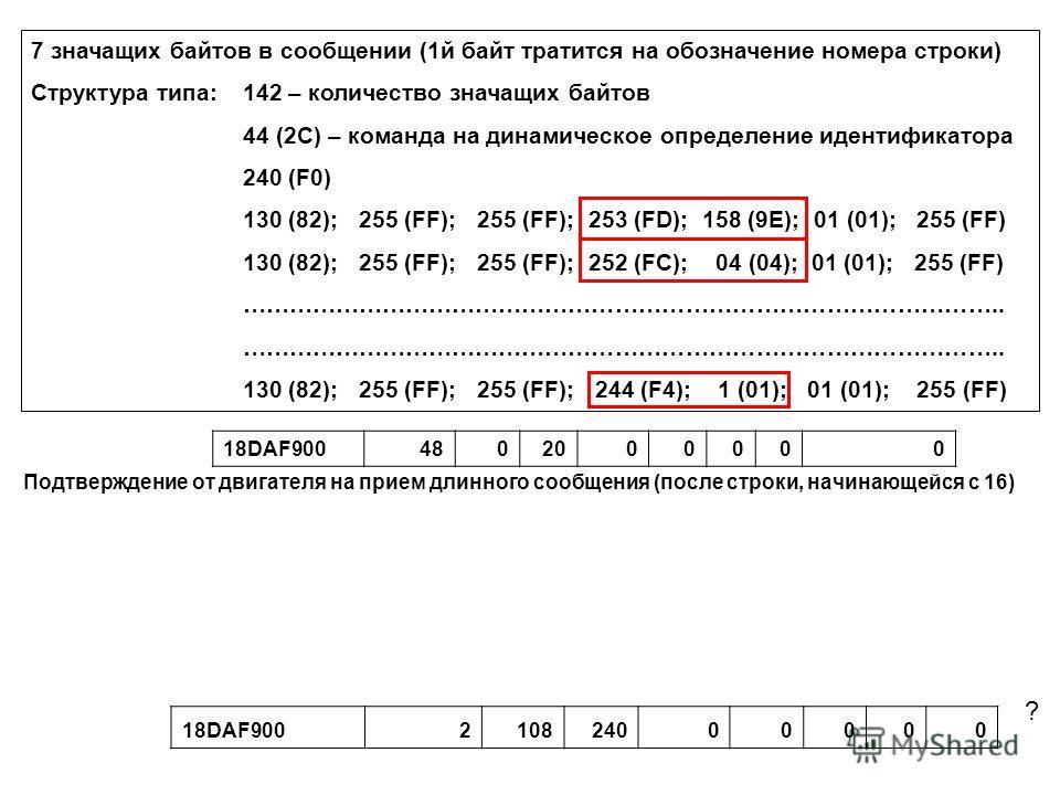 7 значащих байтов в сообщении (1 й байт тратится на обозначение номера строки) Структура типа: 142 – количество значащих байтов 44 (2C) – команда на динамическое определение идентификатора 240 (F0) 130 (82); 255 (FF); 255 (FF); 253 (FD); 158 (9E); 01