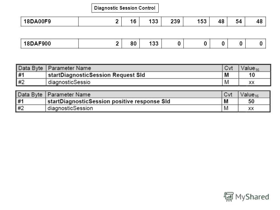 18DA00F9216133239153485448 Diagnostic Session Control 18DAF90028013300000