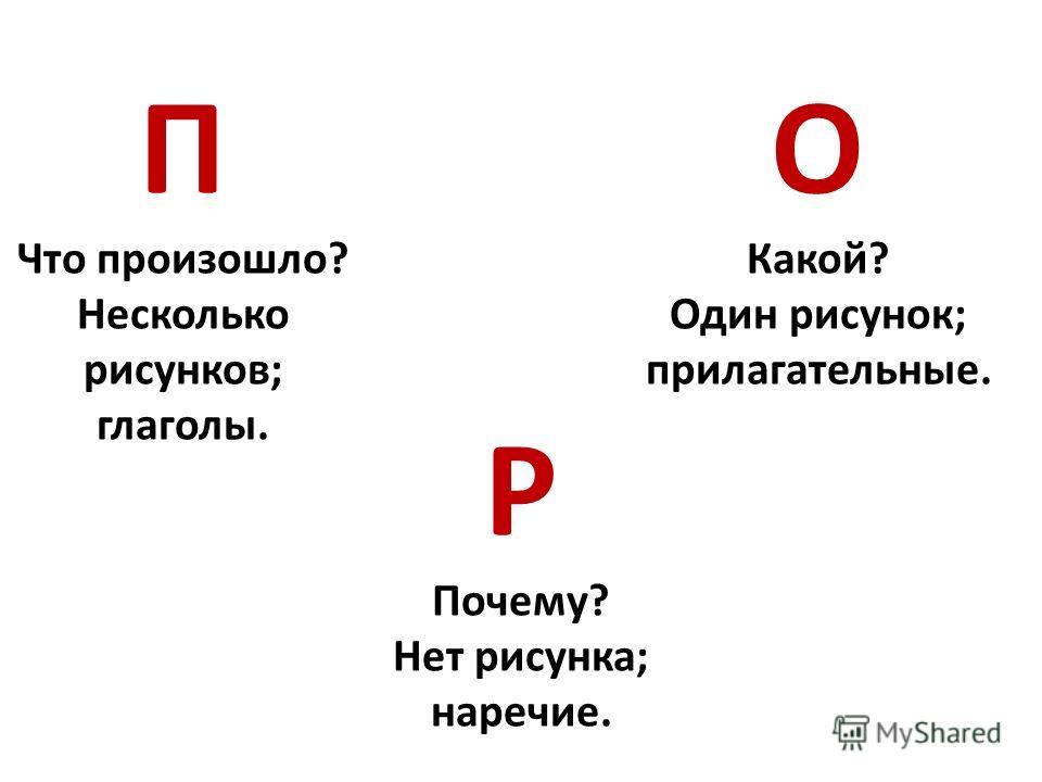 П Что произошло? Несколько рисунков; глаголы. О Какой? Один рисунок; прилагательные. Р Почему? Нет рисунка; наречие.