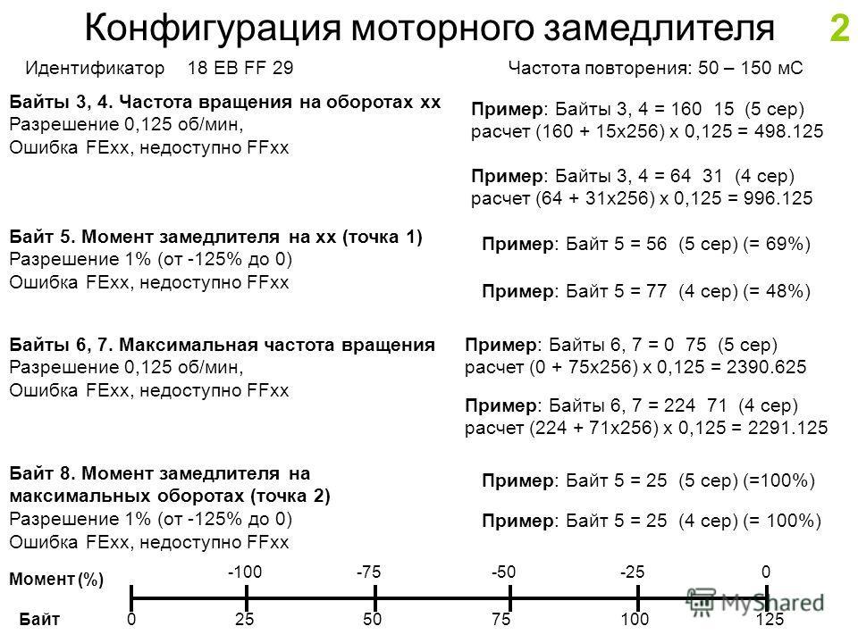 Конфигурация моторного замедлителя Идентификатор 18 ЕВ FF 29 Частота повторения: 50 – 150 мС Байты 3, 4. Частота вращения на оборотах х Разрешение 0,125 об/мин, Ошибка FExx, недоступно FFxx Пример: Байты 3, 4 = 160 15 (5 сер) расчет (160 + 15 х 256)