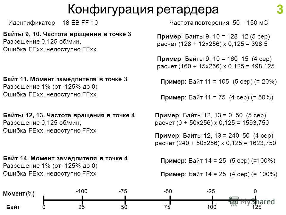 Конфигурация ретардера Идентификатор 18 ЕВ FF 10 Частота повторения: 50 – 150 мС Байты 9, 10. Частота вращения в точке 3 Разрешение 0,125 об/мин, Ошибка FExx, недоступно FFxx Пример: Байты 9, 10 = 128 12 (5 сер) расчет (128 + 12 х 256) х 0,125 = 398,