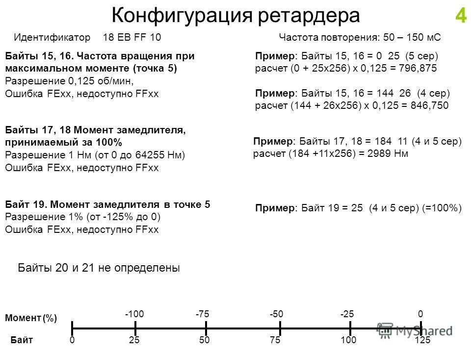 Конфигурация ретардера Идентификатор 18 ЕВ FF 10 Частота повторения: 50 – 150 мС Байты 15, 16. Частота вращения при максимальном моменте (точка 5) Разрешение 0,125 об/мин, Ошибка FExx, недоступно FFxx Пример: Байты 15, 16 = 0 25 (5 сер) расчет (0 + 2