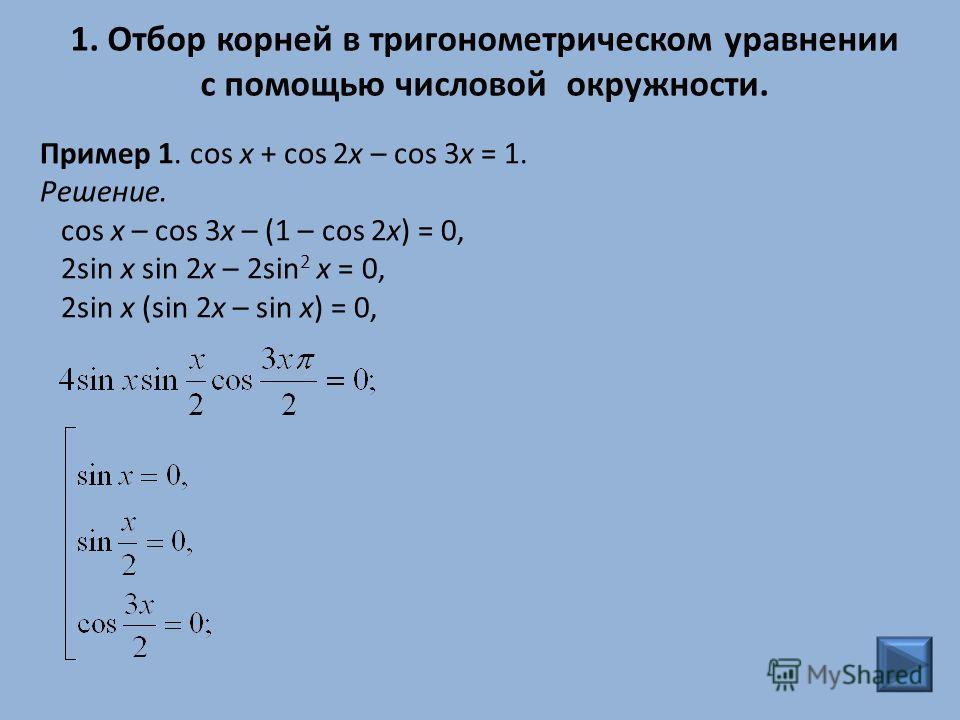 1. Отбор корней в тригонометрическом уравнении с помощью числовой окружности. Пример 1. cos x + cos 2x – cos 3x = 1. Решение. cos x – cos 3x – (1 – cos 2x) = 0, 2sin x sin 2x – 2sin 2 x = 0, 2sin x (sin 2x – sin x) = 0,