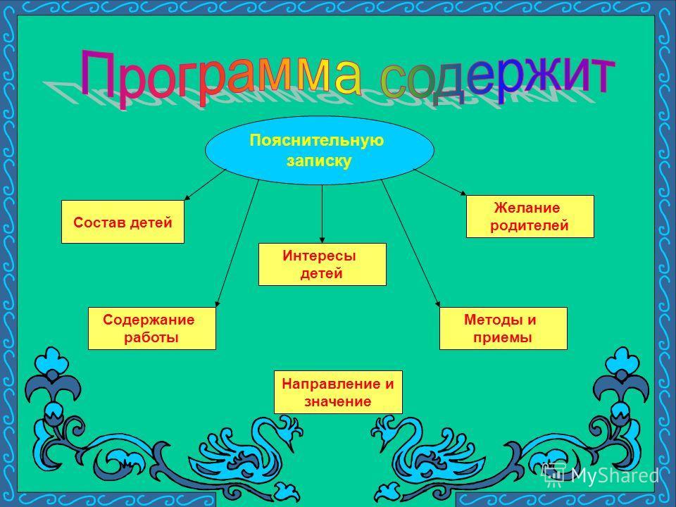 Пояснительную записку Состав детей Желание родителей Интересы детей Содержание работы Методы и приемы Направление и значение