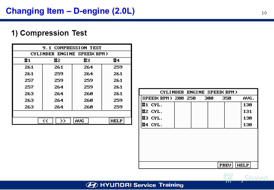 10 Changing Item – D-engine (2.0L) 1) Compression Test
