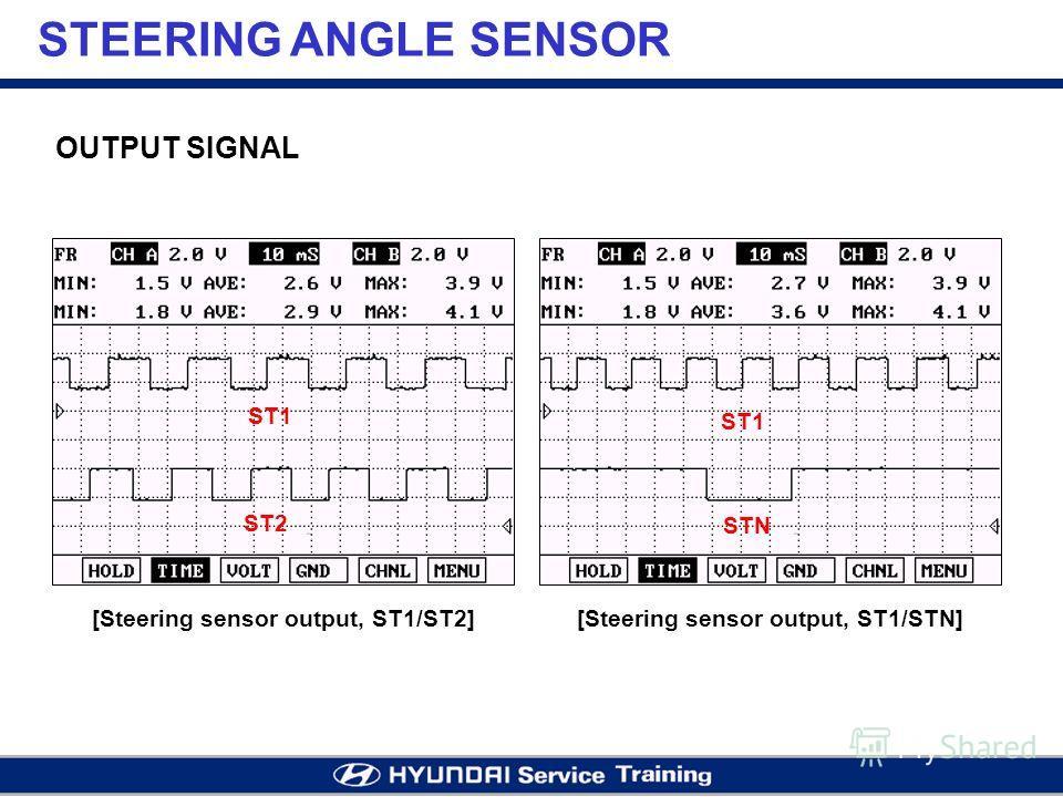 ST1 ST2 [Steering sensor output, ST1/ST2] ST1 STN [Steering sensor output, ST1/STN] OUTPUT SIGNAL STEERING ANGLE SENSOR