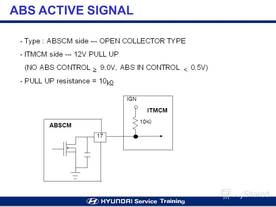 ABS ACTIVE SIGNAL ABSCM 17 10 IGN ITMCM