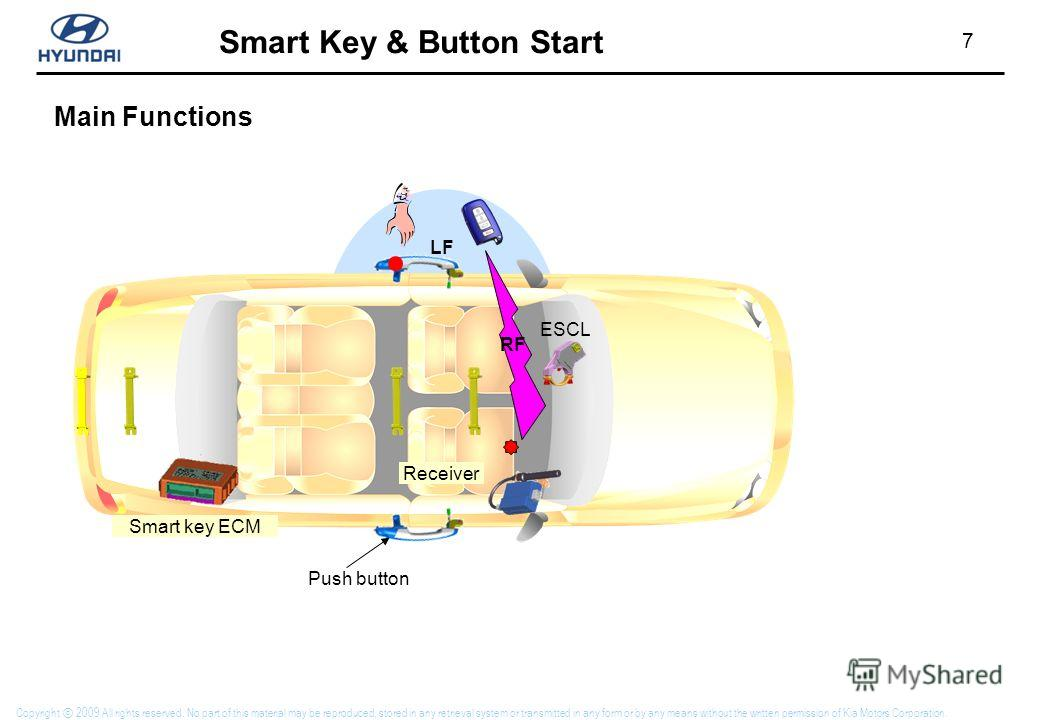 7 Smart Key & Button Start Copyright 2009 All rights reserved. No part of this material may be reproduced, stored in any retrieval system or transmitted in any form or by any means without the written permission of Kia Motors Corporation. Main Functi