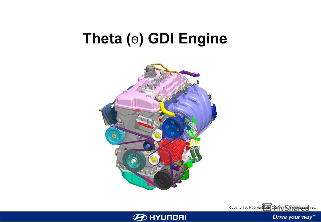 Copyright by Hyundai Motor Company. All rights reserved. Theta ( Θ ) GDI Engine