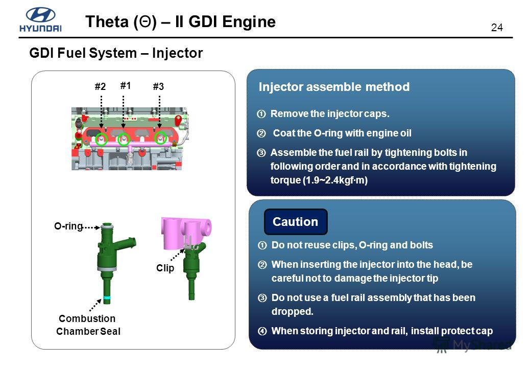 24 Theta (Θ) – II GDI Engine O-ring Combustion Chamber Seal Clip #2 #1 #3 Do not reuse clips, O-ring and bolts When inserting the injector into the head, be careful not to damage the injector tip Do not use a fuel rail assembly that has been dropped.