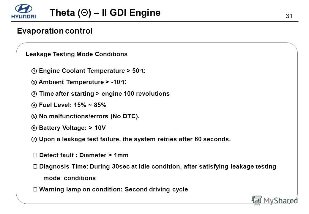 31 Theta (Θ) – II GDI Engine Engine Coolant Temperature > 50 Ambient Temperature > -10 Time after starting > engine 100 revolutions Fuel Level: 15% ~ 85% No malfunctions/errors (No DTC). Battery Voltage: > 10V Upon a leakage test failure, the system