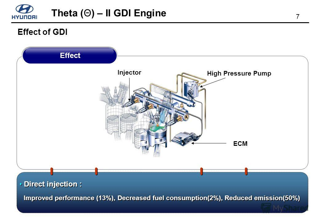 7 Theta (Θ) – II GDI Engine Effect High Pressure Pump Injector ECM Direct injection : Improved performance (13%), Decreased fuel consumption(2%), Reduced emission(50%) Direct injection : Improved performance (13%), Decreased fuel consumption(2%), Red