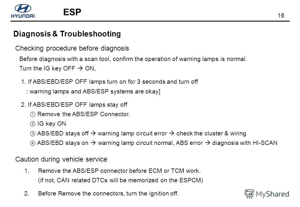 16 ESP Checking procedure before diagnosis Before diagnosis with a scan tool, confirm the operation of warning lamps is normal. Turn the IG key OFF ON, 1. If ABS/EBD/ESP OFF lamps turn on for 3 seconds and turn off : warning lamps and ABS/ESP systems