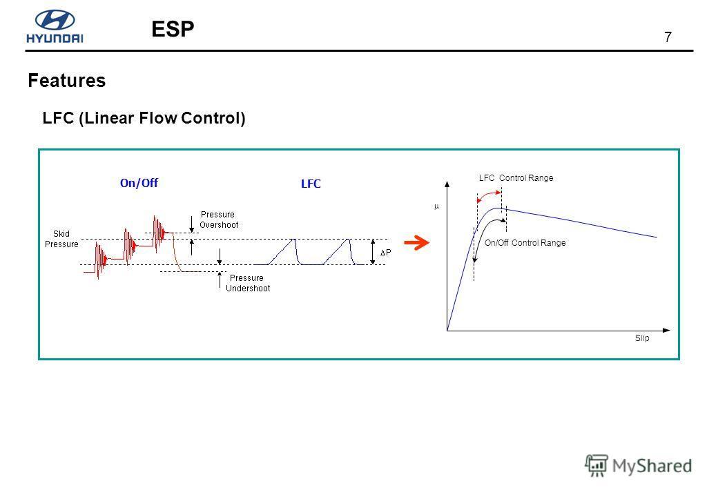 7 ESP On/Off LFC Slip LFC Control Range On/Off Control Range LFC (Linear Flow Control) Features
