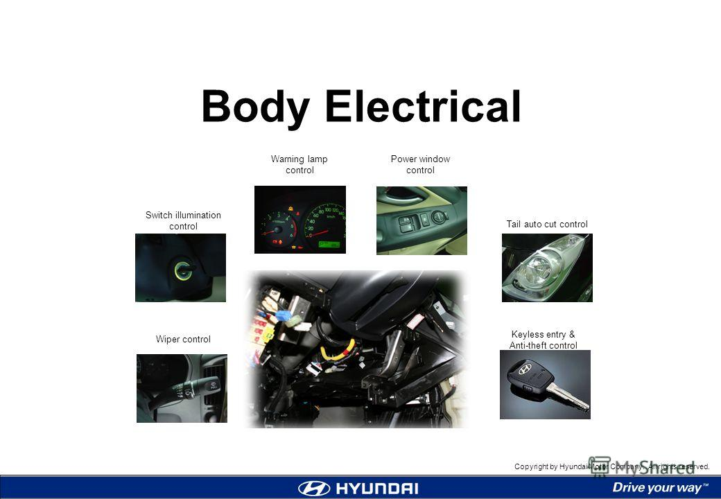1 Body Electrical Copyright by Hyundai Motor Company. All rights reserved. Body Electrical Wiper control Switch illumination control Warning lamp control Power window control Tail auto cut control Keyless entry & Anti-theft control