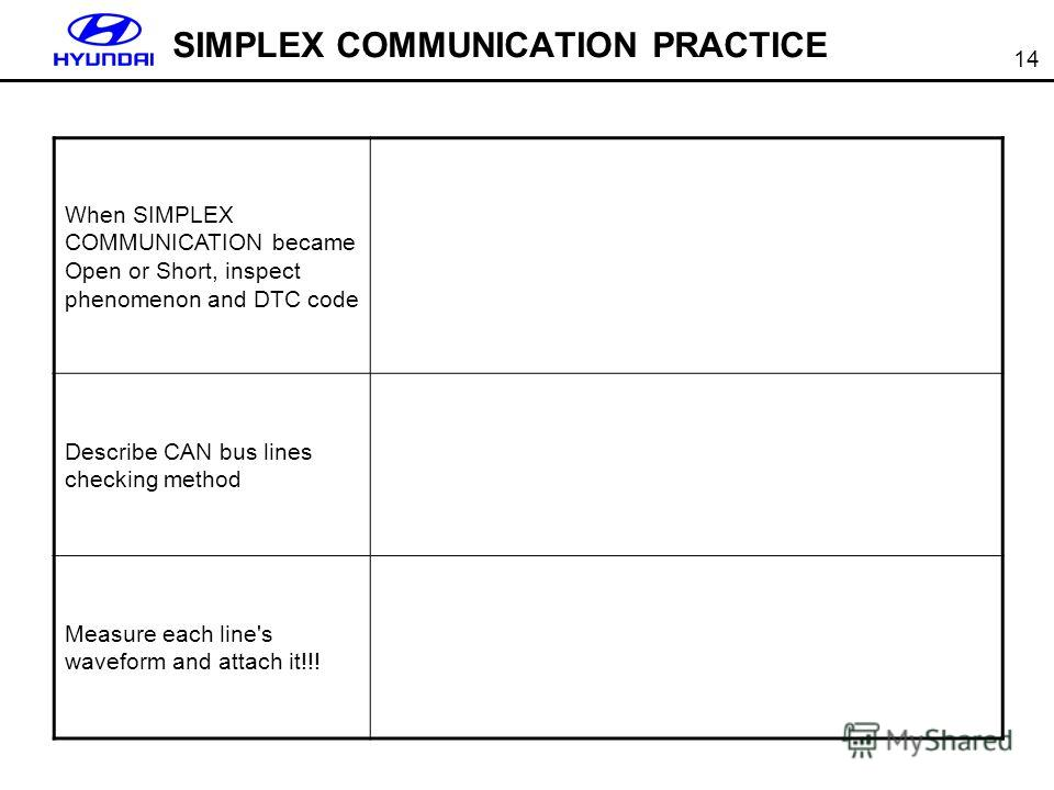 14 SIMPLEX COMMUNICATION PRACTICE When SIMPLEX COMMUNICATION became Open or Short, inspect phenomenon and DTC code Describe CAN bus lines checking method Measure each line's waveform and attach it!!!