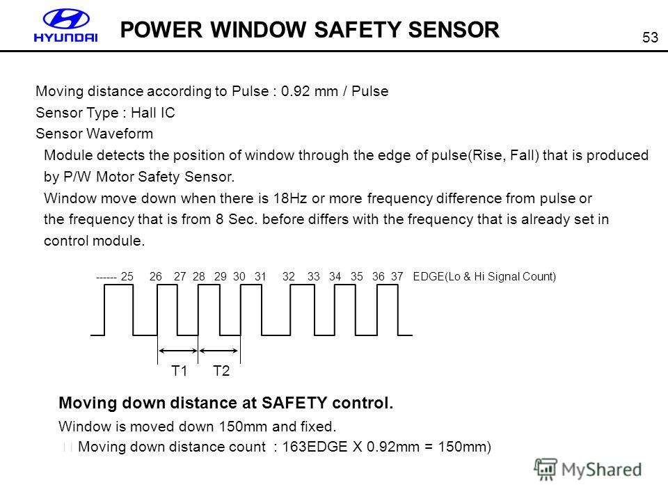 53 POWER WINDOW SAFETY SENSOR Moving distance according to Pulse : 0.92 mm / Pulse Sensor Type : Hall IC Sensor Waveform Module detects the position of window through the edge of pulse(Rise, Fall) that is produced by P/W Motor Safety Sensor. Window m